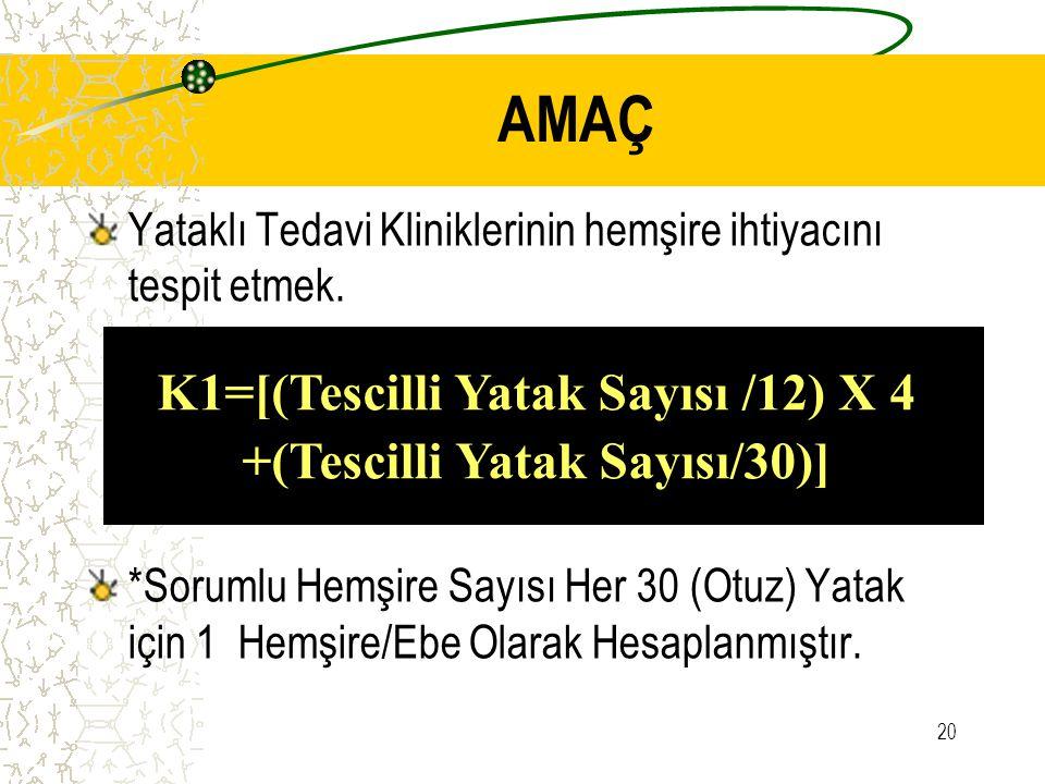 K1=[(Tescilli Yatak Sayısı /12) X 4 +(Tescilli Yatak Sayısı/30)]